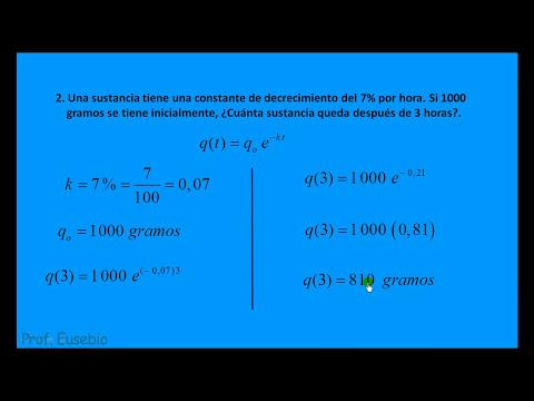 Aplicaciones de la Función exponencial