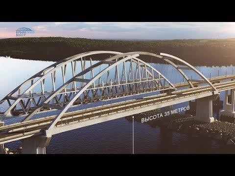 Крымский(16.01.2018)мост! Началась надвижка на ж/д опоры пролётов моста! Комментарий специалиста!