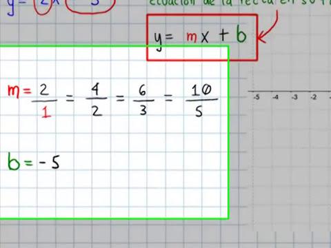 grafica recta y=2x-5 conocidos m y b