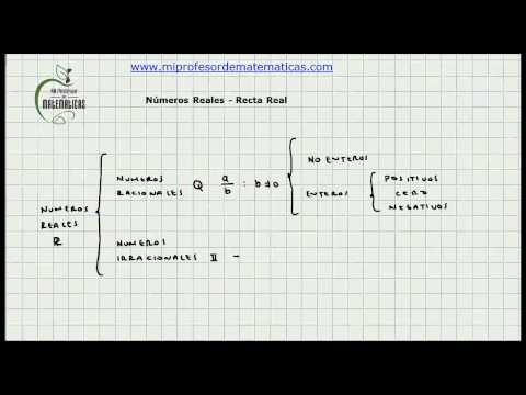 Numeros Reales - Recta Real - Calculo General - Video 095