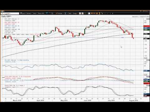 GBP/USD   14/08/2014