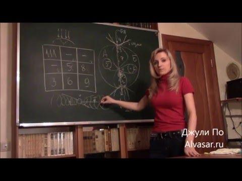 Чакровый квадрат  Нумерология