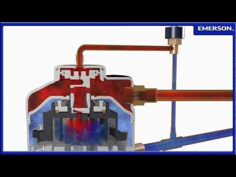 Copeland Scroll Compressors For Refrigeration