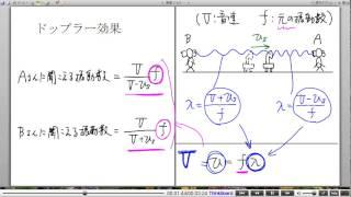 高校物理解説講義:「ドップラー効果」講義6