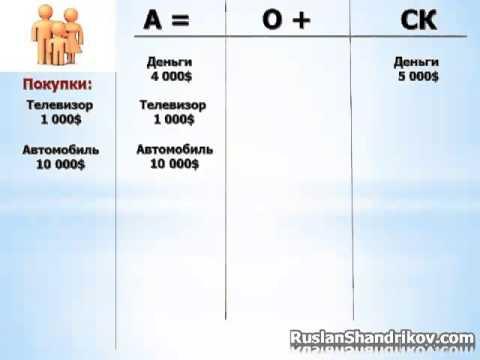 Урок2 - Бухгалтерский баланс