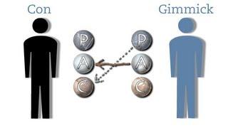 Transactional Analysis 2: games
