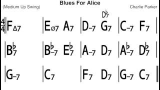 Blues For Alice Backing Track