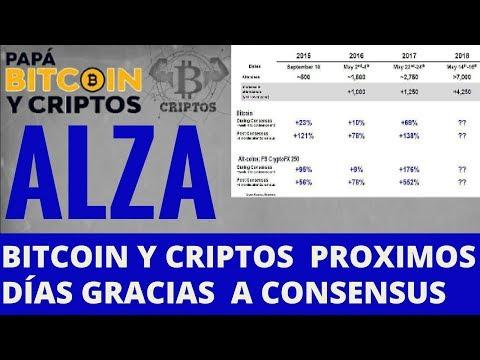 Llego el tiempo del Alza en #Bitcoin y #Criptomonedas?