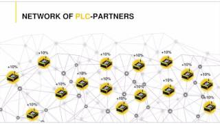 PLC  Group AG  Business Presentation Platincoin