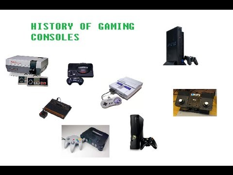 History Of Gaming Consoles (1958-2012)