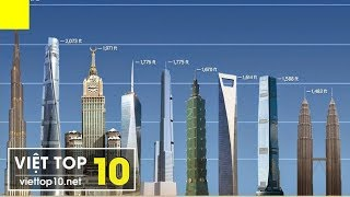 Top 10 Tallest Buildings in The World in 2019