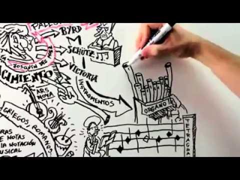 Historia de la música en 5 minutos
