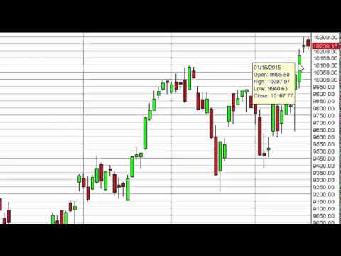Dax Technical Analysis for January 21 2015 by FXEmpire.com