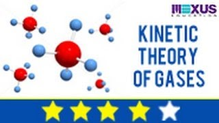 Learn Physics: Learn about Kinetic Theory of Gases