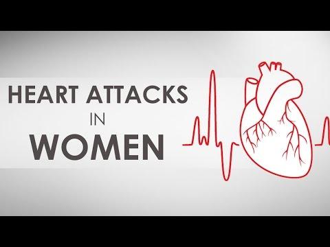 Cardiac Arrest & Heart Attacks in Women