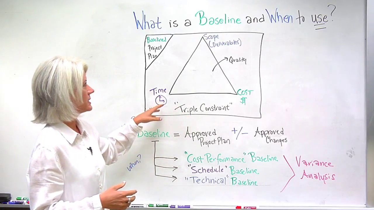 project baseline Create a task baseline and financial baseline of a project a task baseline  captures planned dates of all tasks and milestones at a particular.