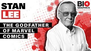 Stan Lee: The Godfather of Marvel Comics