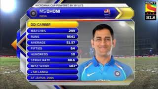 M S Dhoni's 64* Match Winning Innings /Vintage Dhoni / Ind vs SL 3rd ODI 27th August /