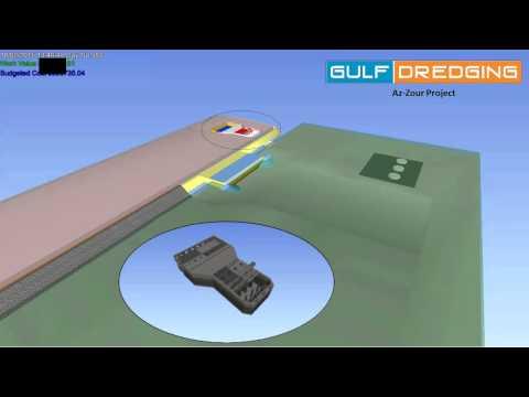 Az zour Power Plant Project