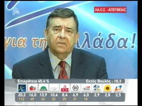 Δηλώσεις για εκλογικό αποτέλεσμα 2012