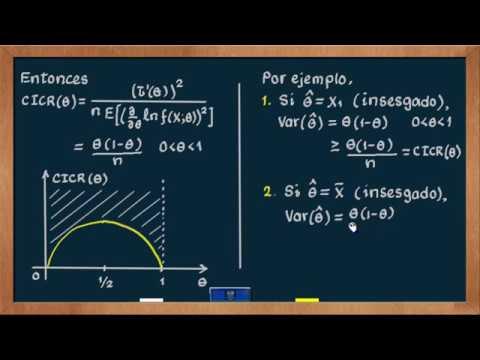 0398 Primer ejemplo sobre la cota inferior de Cramér-Rao