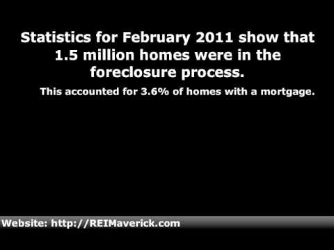 Accelerated Foreclosure Processing | Affects on the Housing Market