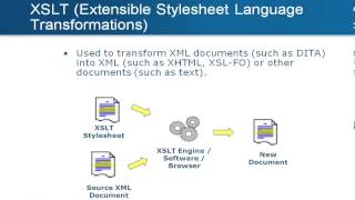 Overview of XSL Xpath and XSL FO (Beginner Level)