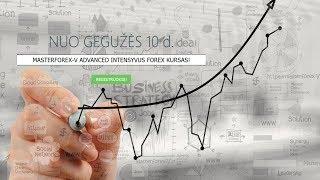Forex Valiutų Apžvalga, remiantis Masterforex-V.lt TA - ( EurUsd, GbpUsd, AudUsd, UsdCad, UsdJpy)