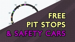 How do you get a 'free pit stop' under the Safety Car in F1?