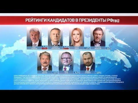 16.02.2018. В центре событий с Анной Прохоровой