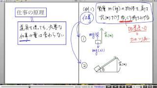高校物理解説講義:「仕事と力学的エネルギー」講義4