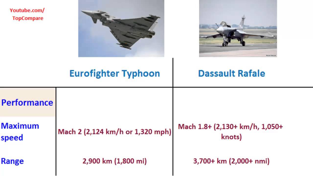 Миг-29 и су-30мки ввс индии