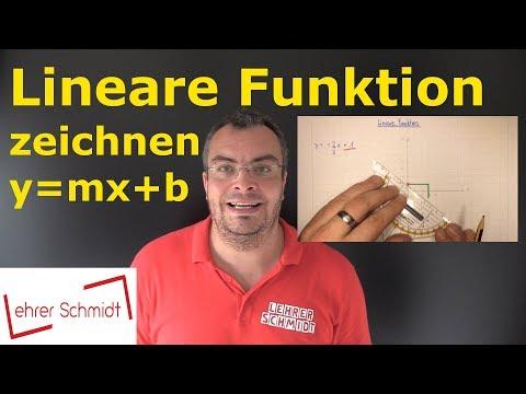 lineare Funktion zeichnen   y = mx + b   Mathematik   Lehrerschmidt