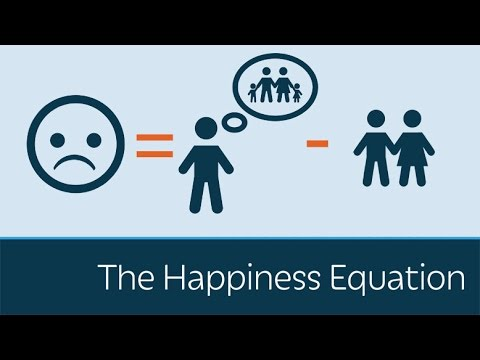 Happiness Equation: U = I - R