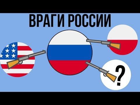 5 главных врагов России