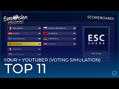 Eurovision 2020: Voting Simulation Your + Youtube Jury TOP 11 (So far)