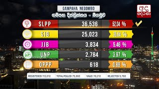 Polling Division - Negombo