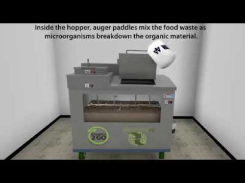 How food waste digester works
