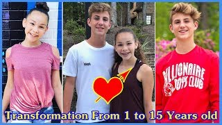 Olivia Haschak and MattyBraps transformation from 1 to 15 years old
