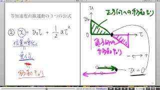 高校物理解説講義:「物体の運動」講義18