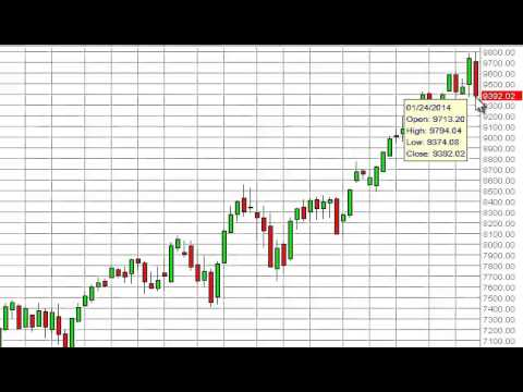 DAX Index forecast for the week of January 27, 2014, Technical Analysis