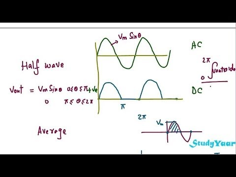 Half Wave Rectifier -  Operation, Average Value, RMS Value &  Rectification Efficiency