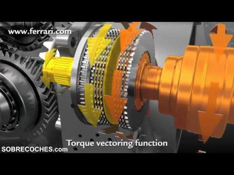 Ferrari FF (Sistema de tracción total) - SOBRECOCHES.com