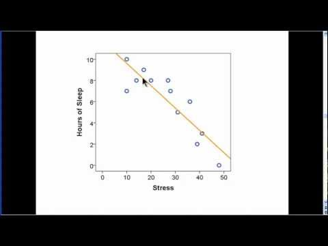 Linear Regression (part 1)