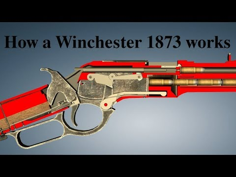 How a Winchester 1873 works