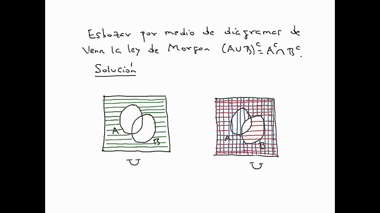 Diagramas De Venn  Una Ley De Morgan