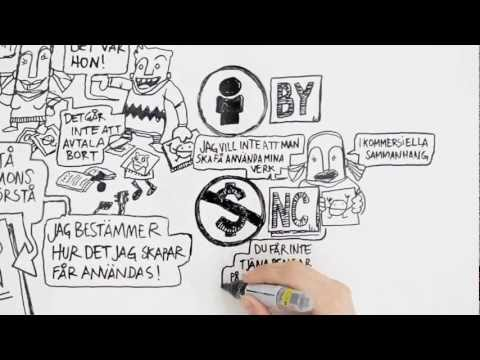 Vad är Creative Commons? [Animated whiteboard film]