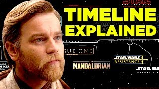 STAR WARS New Timeline Explained! Kevin Feige Film Confirmed!