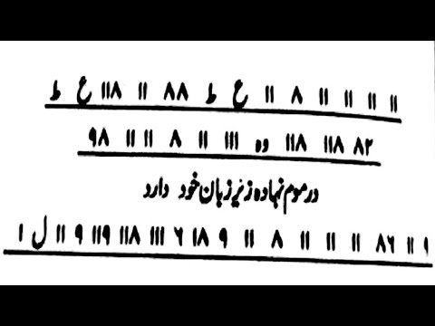 Dushmano Se Bachne Ka Powerful Falita | Wazifa | Amal|Taweez