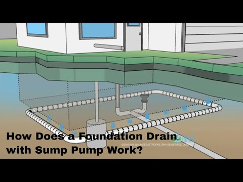 Foundation drain w sump youtube for One pipe drainage system